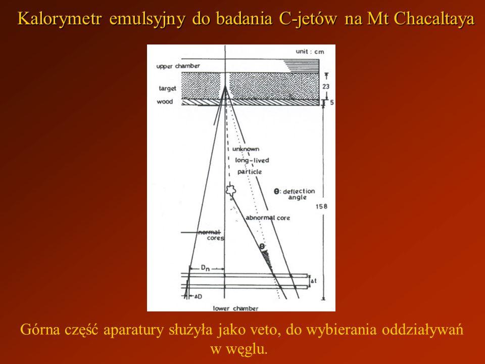 Kalorymetr emulsyjny do badania C-jetów na Mt Chacaltaya