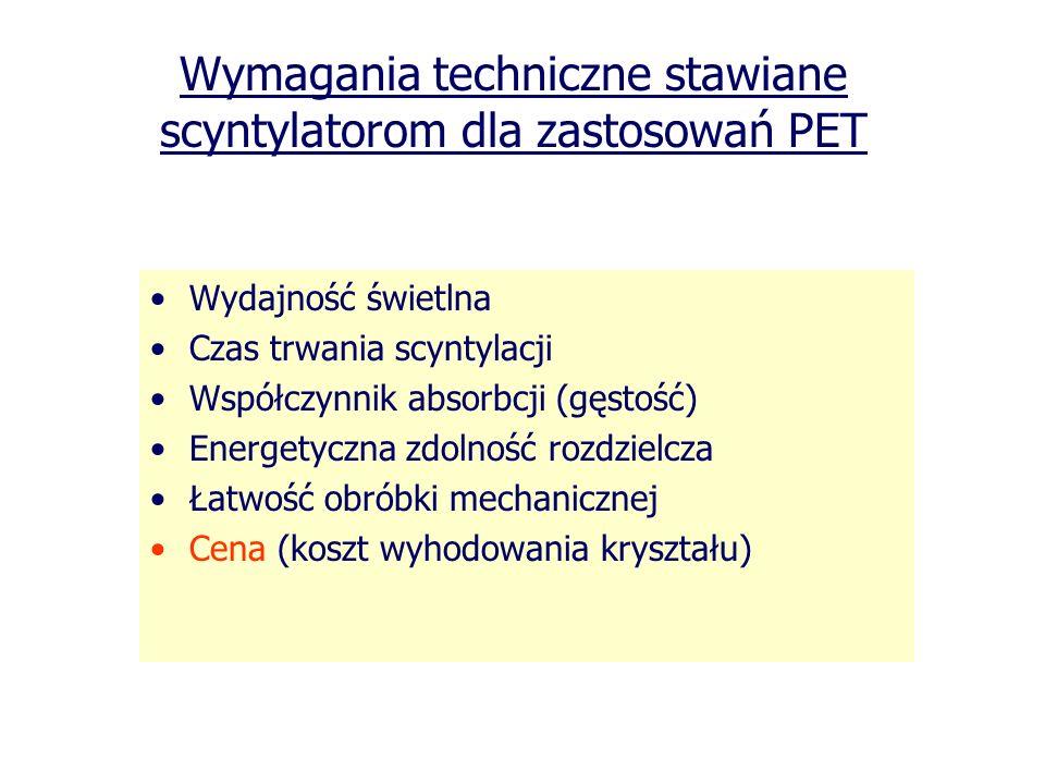 Wymagania techniczne stawiane scyntylatorom dla zastosowań PET