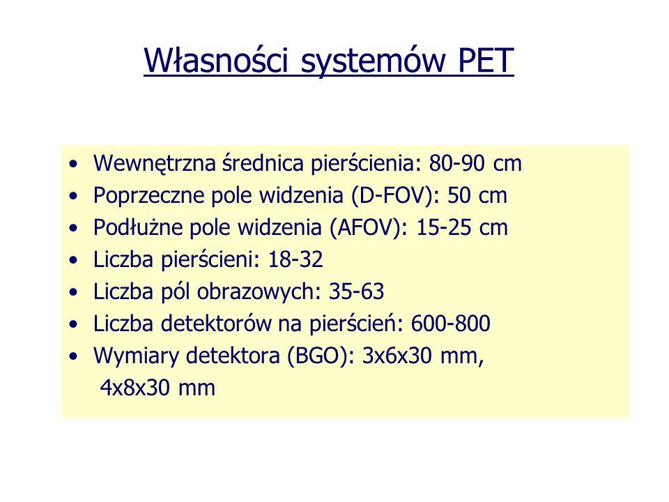 Własności systemów PET