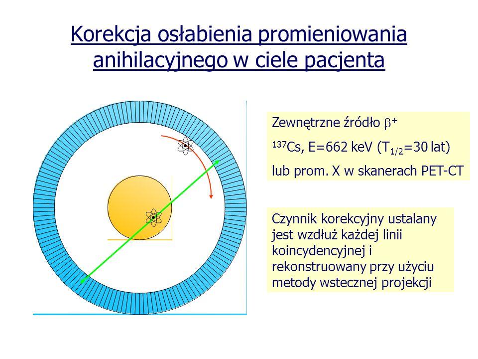 Korekcja osłabienia promieniowania anihilacyjnego w ciele pacjenta