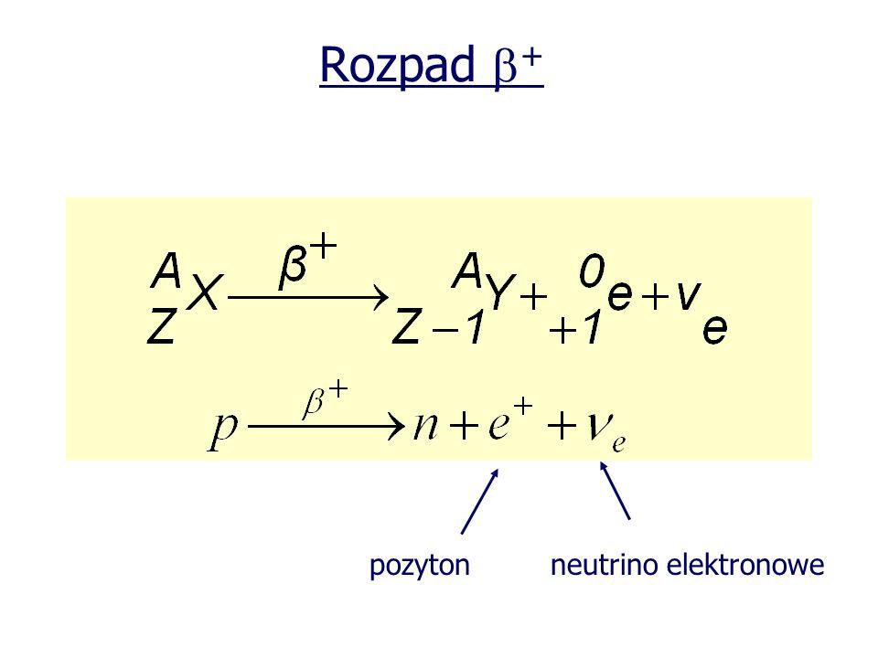 Rozpad + pozyton neutrino elektronowe