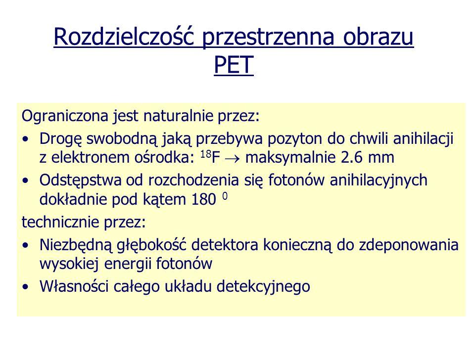 Rozdzielczość przestrzenna obrazu PET