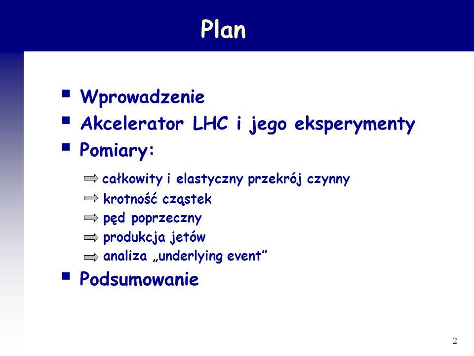 Plan Wprowadzenie Akcelerator LHC i jego eksperymenty Pomiary: