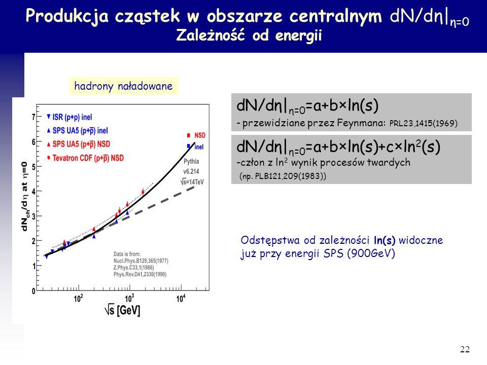 Produkcja cząstek w obszarze centralnym dN/dη|η=0 Zależność od energii