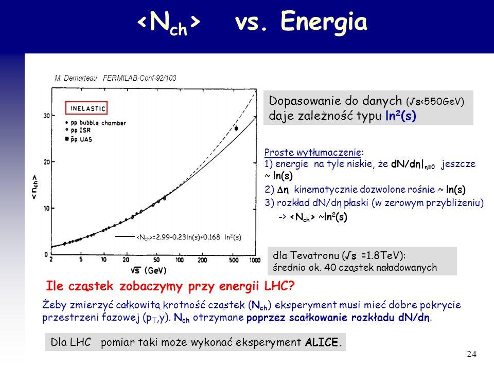 <Nch> vs. Energia