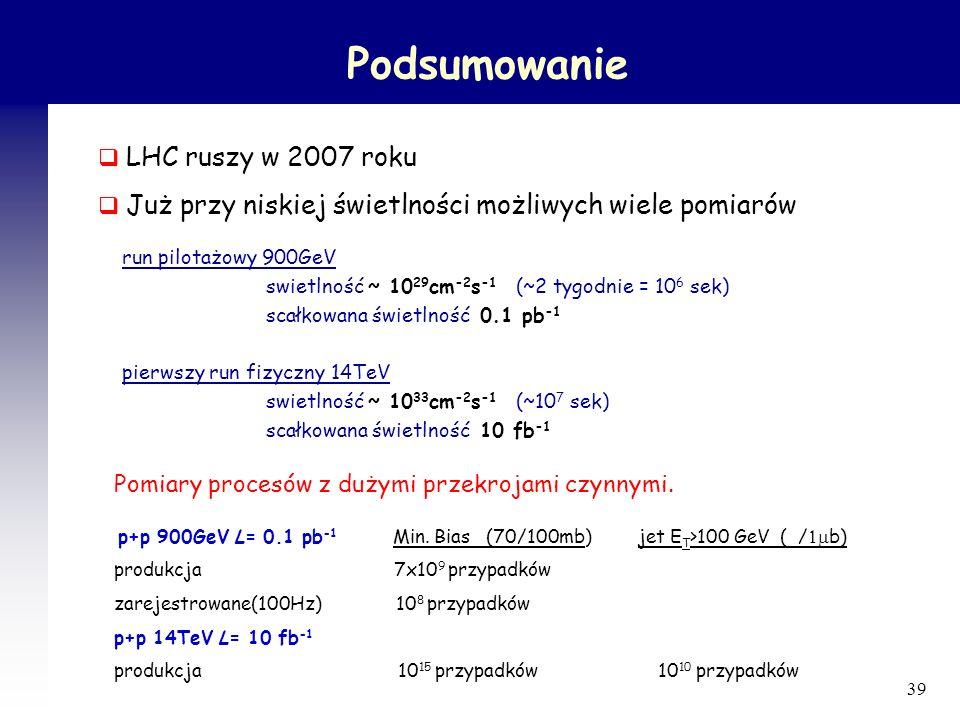 Podsumowanie LHC ruszy w 2007 roku