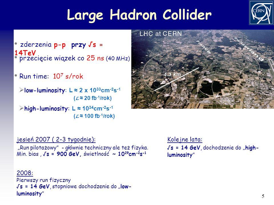 Large Hadron Collider • zderzenia p-p przy √s = 14TeV