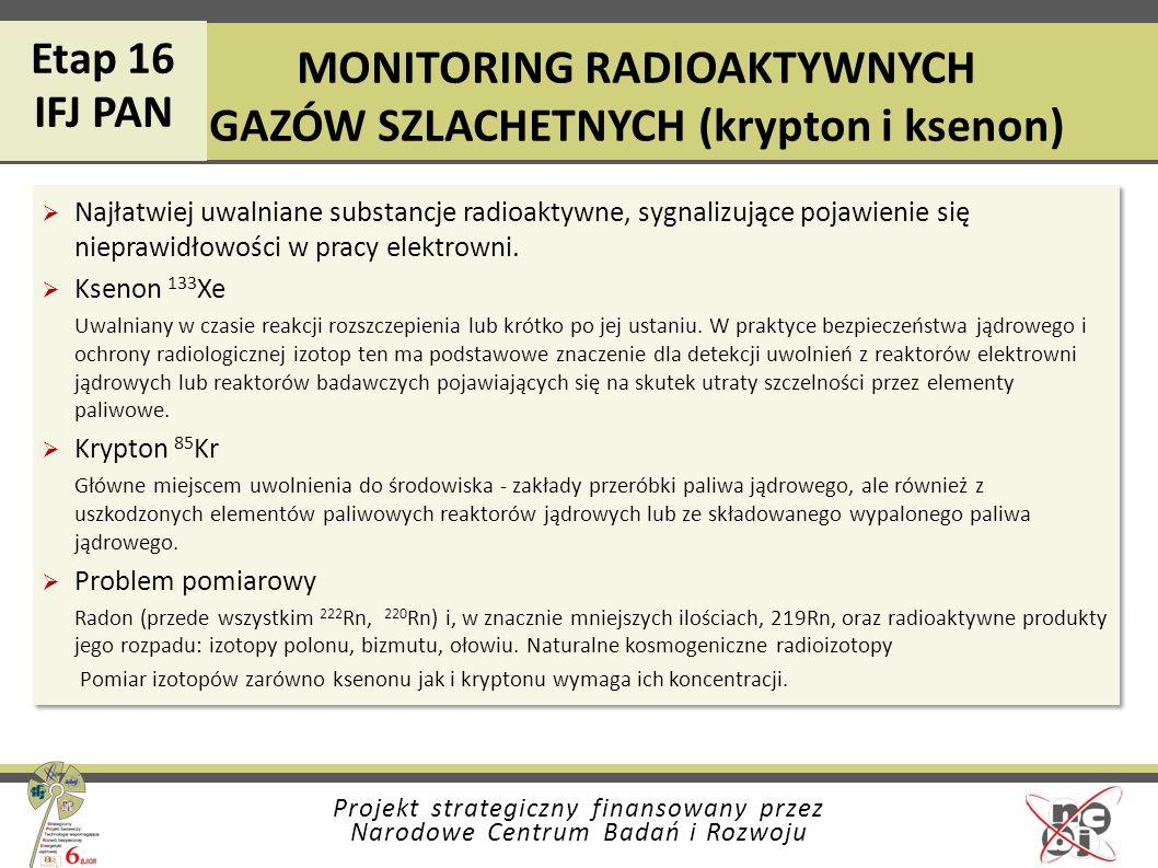 MONITORING RADIOAKTYWNYCH GAZÓW SZLACHETNYCH (krypton i ksenon)