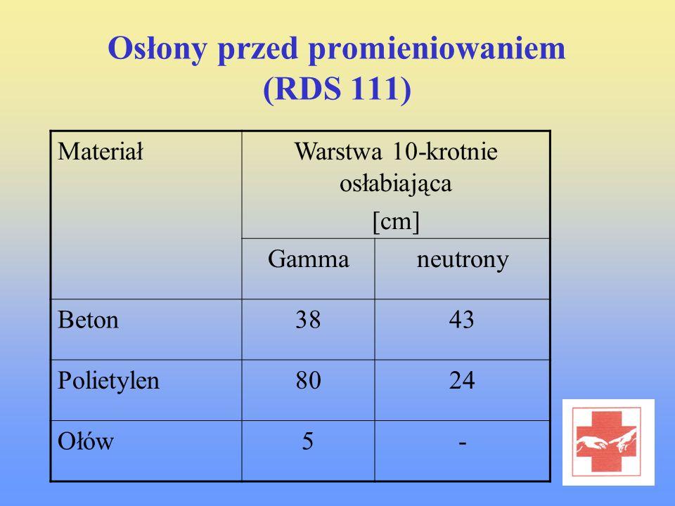 Osłony przed promieniowaniem (RDS 111)