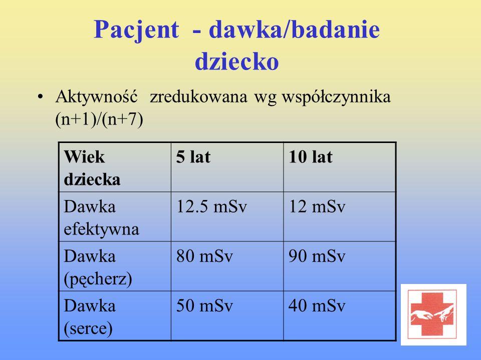 Pacjent - dawka/badanie dziecko