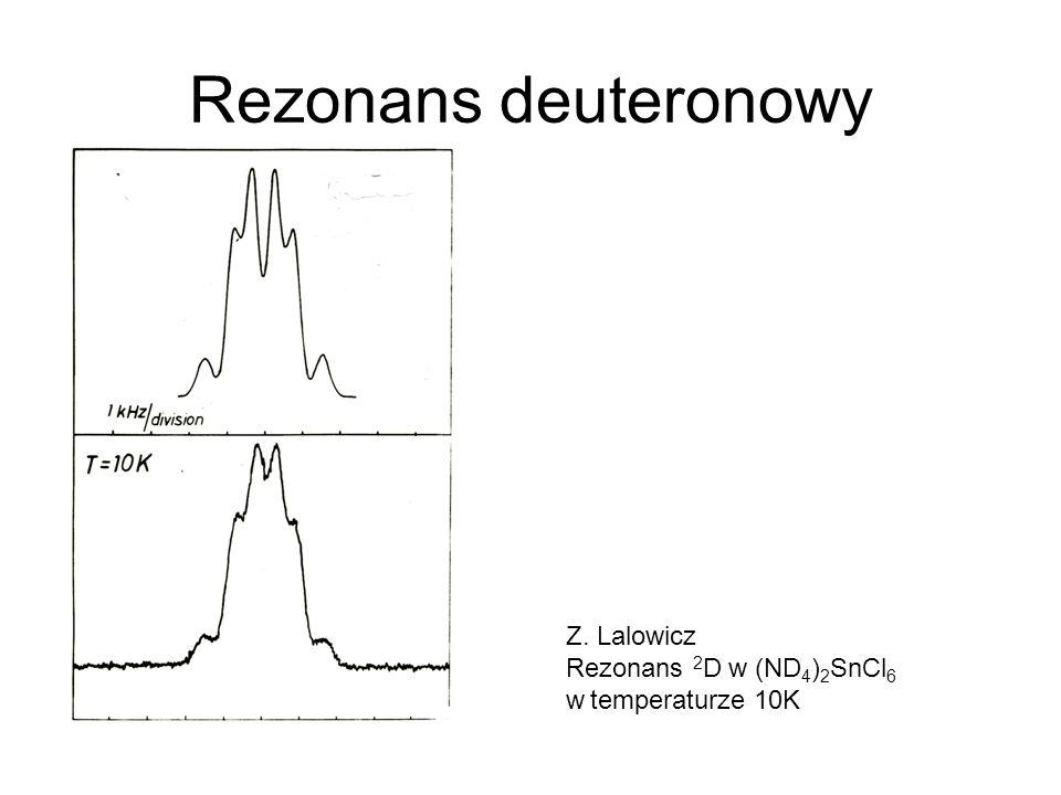 Rezonans deuteronowy Z. Lalowicz