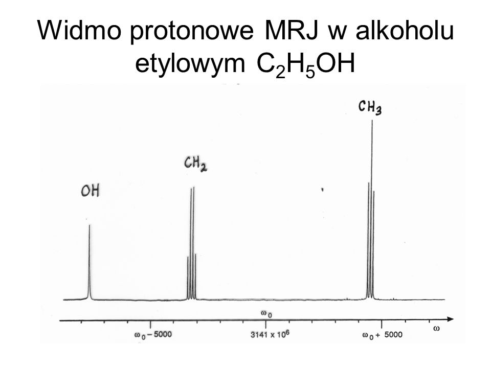 Widmo protonowe MRJ w alkoholu etylowym C2H5OH