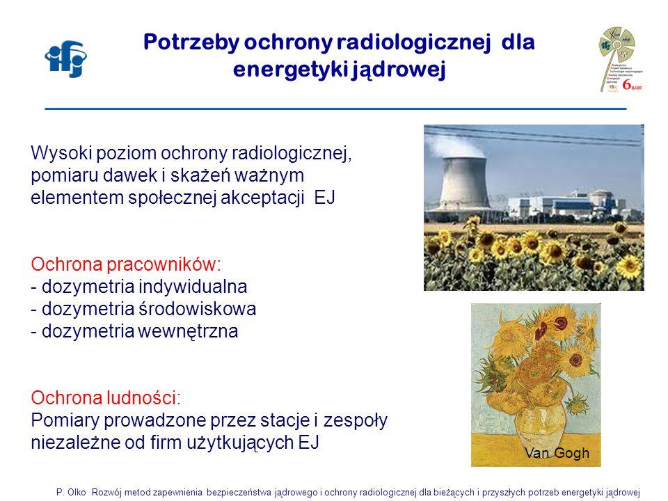 Potrzeby ochrony radiologicznej dla energetyki jądrowej