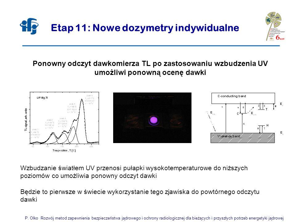 Etap 11: Nowe dozymetry indywidualne