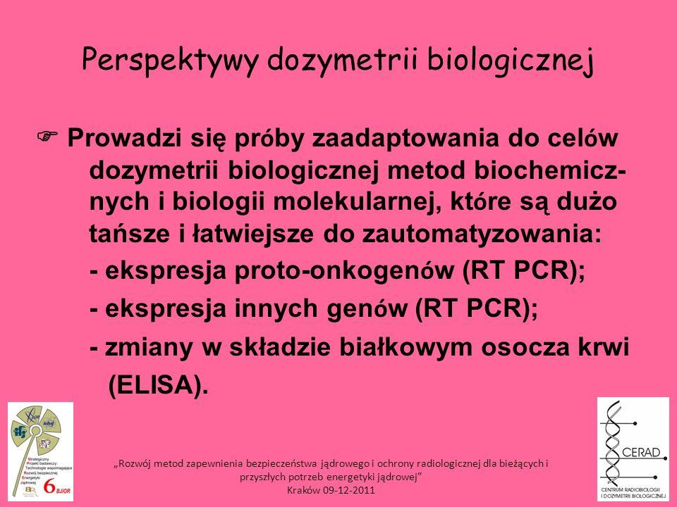 Perspektywy dozymetrii biologicznej