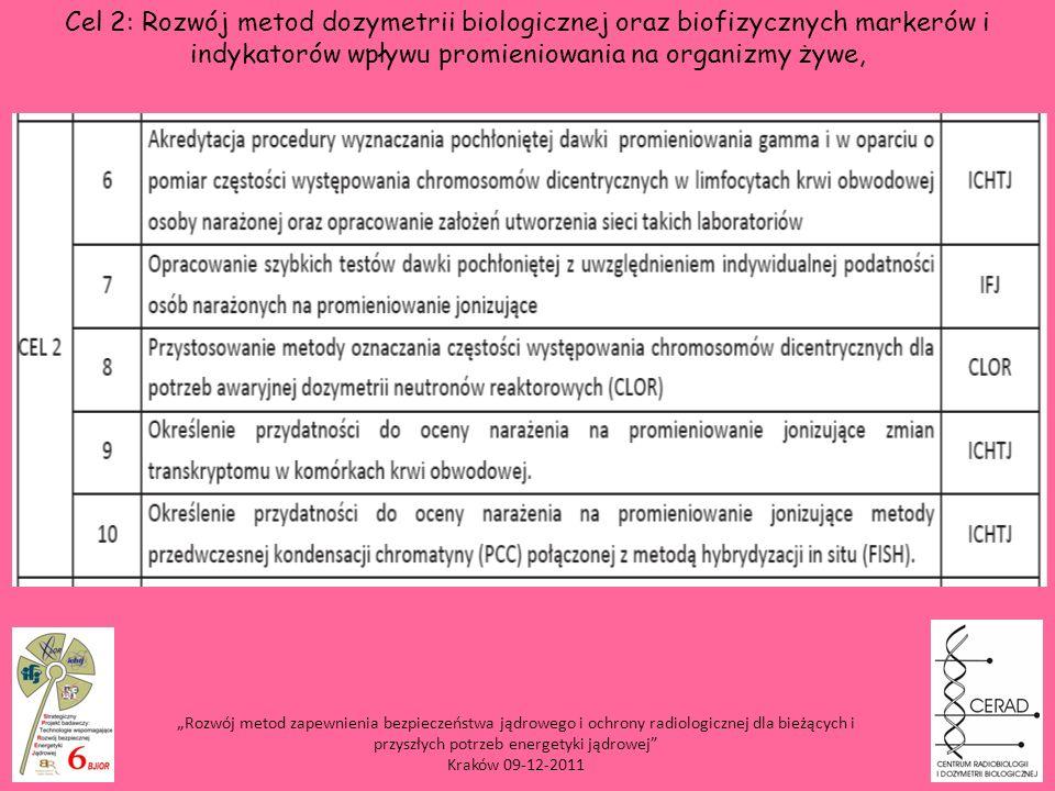 Cel 2: Rozwój metod dozymetrii biologicznej oraz biofizycznych markerów i indykatorów wpływu promieniowania na organizmy żywe,