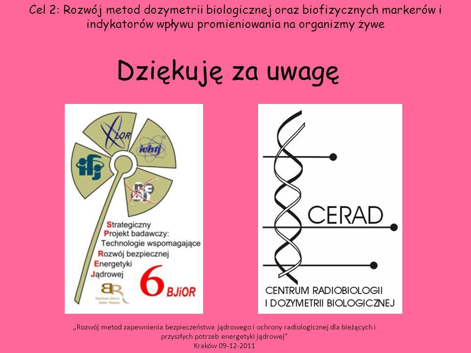 Cel 2: Rozwój metod dozymetrii biologicznej oraz biofizycznych markerów i indykatorów wpływu promieniowania na organizmy żywe