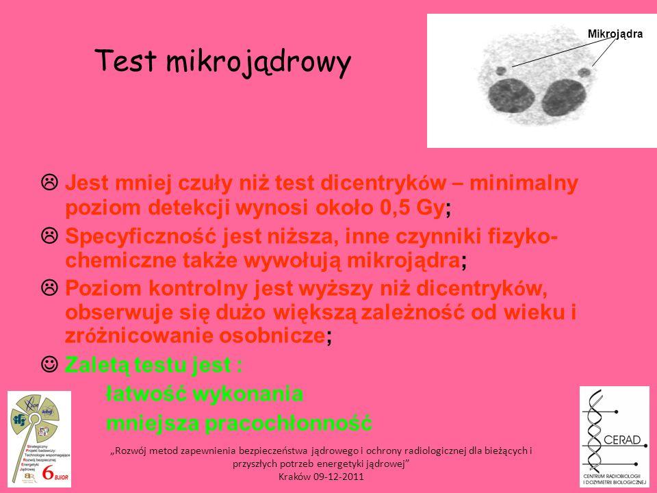 Mikrojądra Test mikrojądrowy.  Jest mniej czuły niż test dicentryków – minimalny poziom detekcji wynosi około 0,5 Gy;