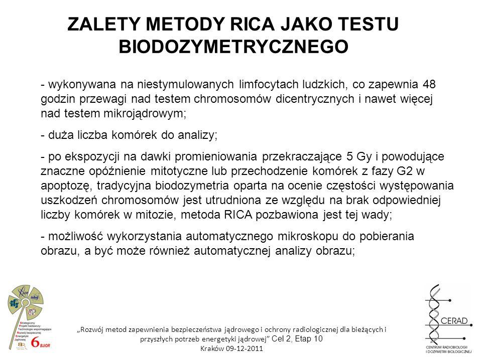 ZALETY METODY RICA JAKO TESTU BIODOZYMETRYCZNEGO
