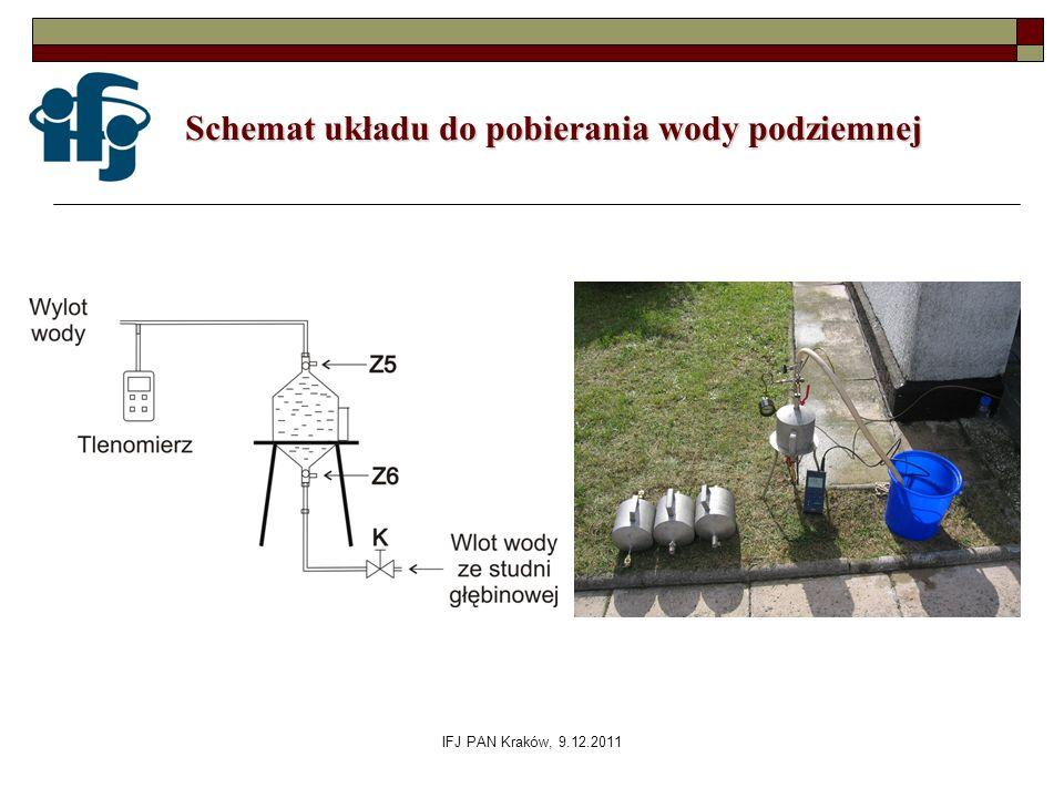 Schemat układu do pobierania wody podziemnej