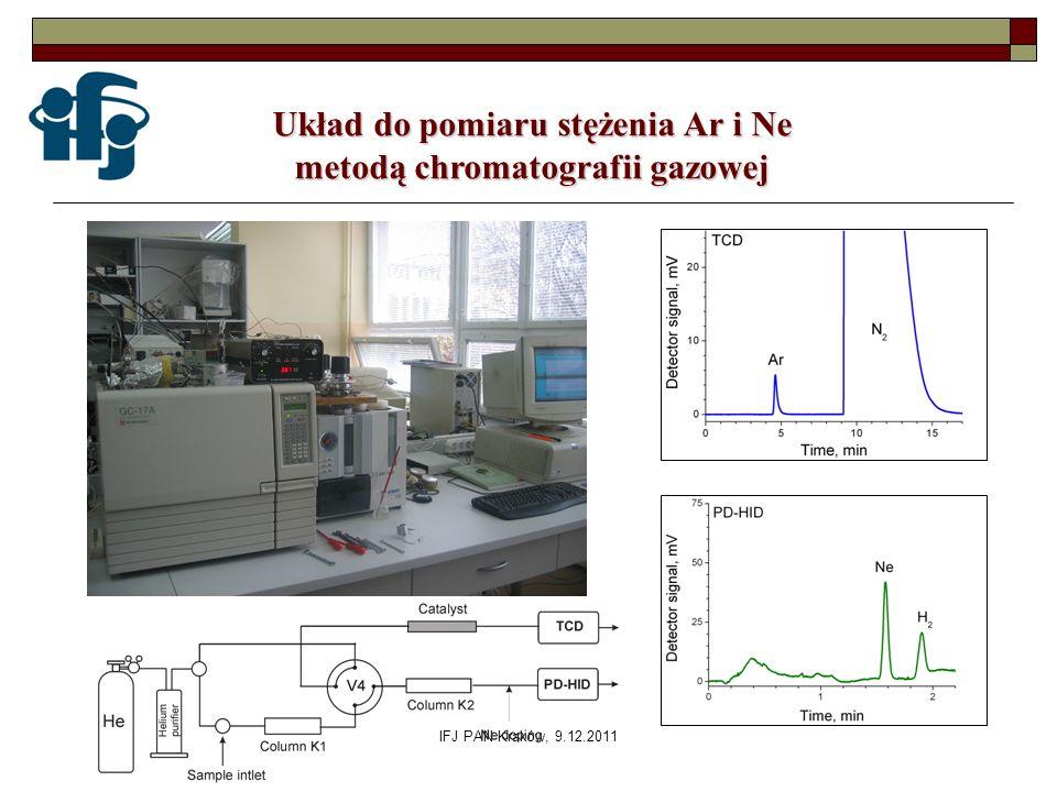Układ do pomiaru stężenia Ar i Ne metodą chromatografii gazowej