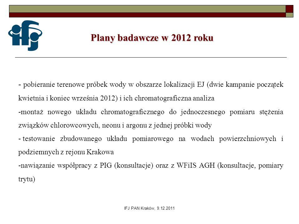 Plany badawcze w 2012 roku