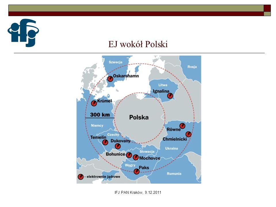 EJ wokół Polski IFJ PAN Kraków, 9.12.2011