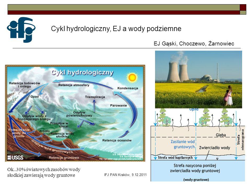 Cykl hydrologiczny, EJ a wody podziemne