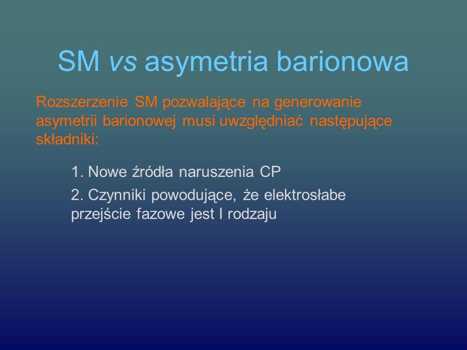 SM vs asymetria barionowa