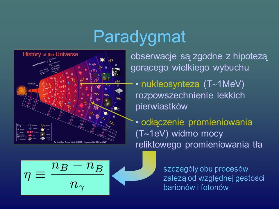 Paradygmat obserwacje są zgodne z hipotezą gorącego wielkiego wybuchu