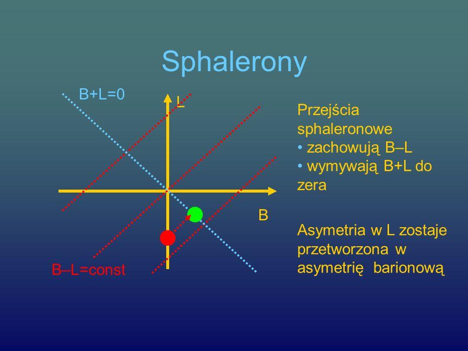 SphaleronyB. L. B+L=0. B–L=const. Przejścia sphaleronowe • zachowują B–L • wymywają B+L do zera.