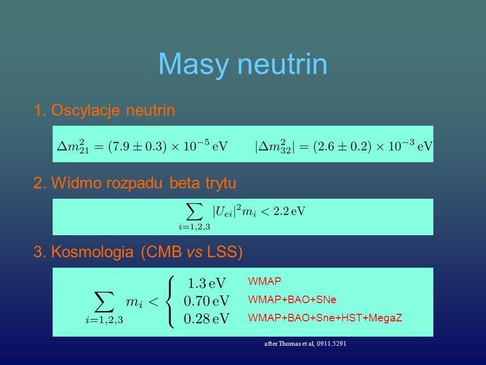 Masy neutrin 1. Oscylacje neutrin 2. Widmo rozpadu beta trytu