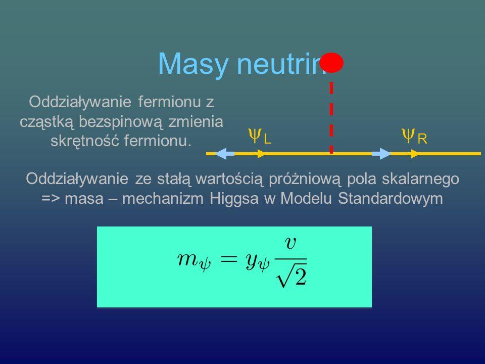 Masy neutrin L. R. Oddziaływanie fermionu z cząstką bezspinową zmienia skrętność fermionu.