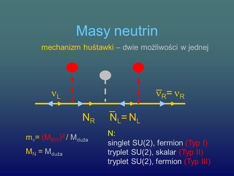 Masy neutrin L R= R NR NL= NL