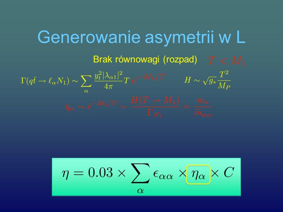Generowanie asymetrii w L