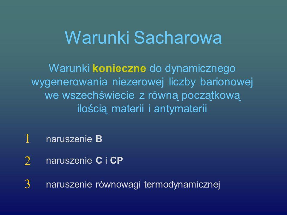 Warunki Sacharowa