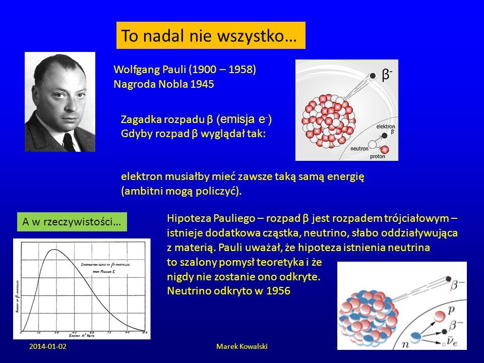 To nadal nie wszystko… Wolfgang Pauli (1900 – 1958) Nagroda Nobla 1945