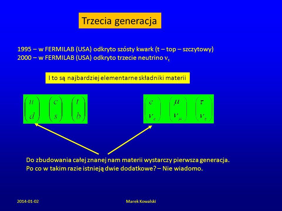 Trzecia generacja 1995 – w FERMILAB (USA) odkryto szósty kwark (t – top – szczytowy) 2000 – w FERMILAB (USA) odkryto trzecie neutrino ντ.
