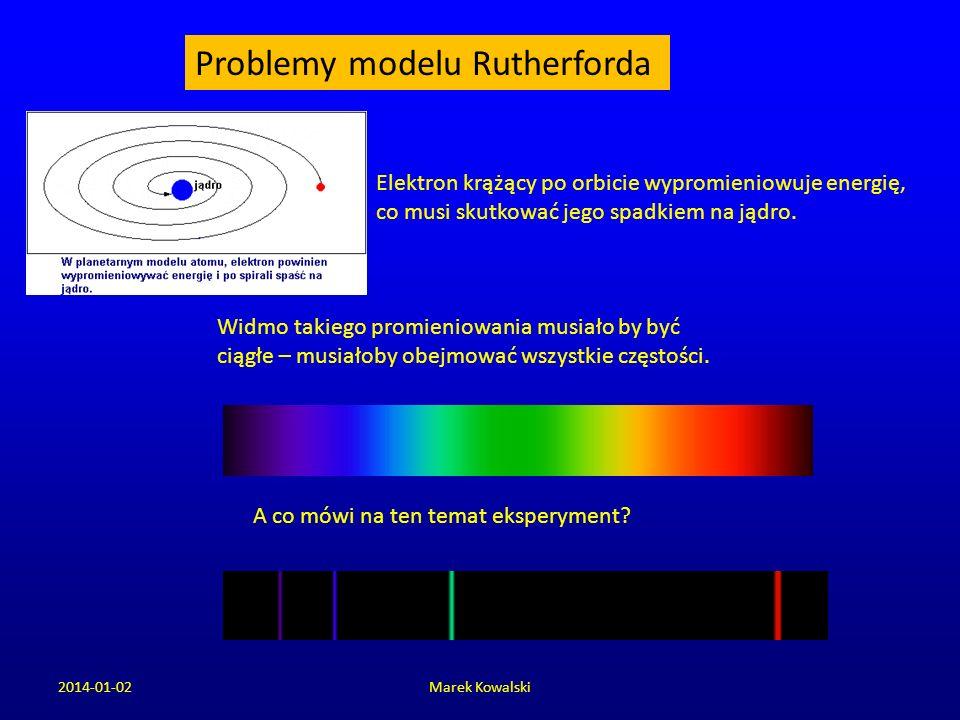 Problemy modelu Rutherforda