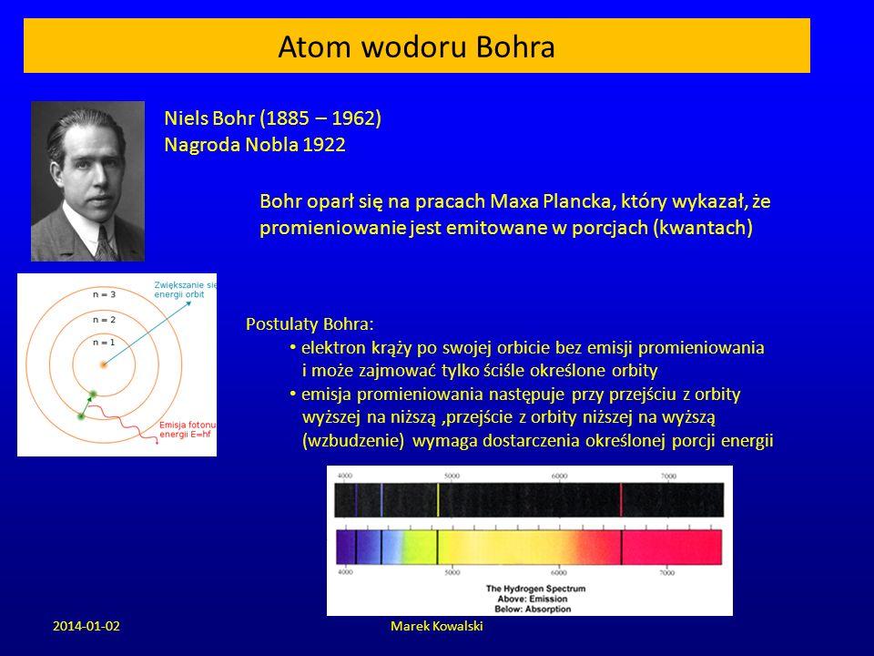 Atom wodoru Bohra Niels Bohr (1885 – 1962) Nagroda Nobla 1922
