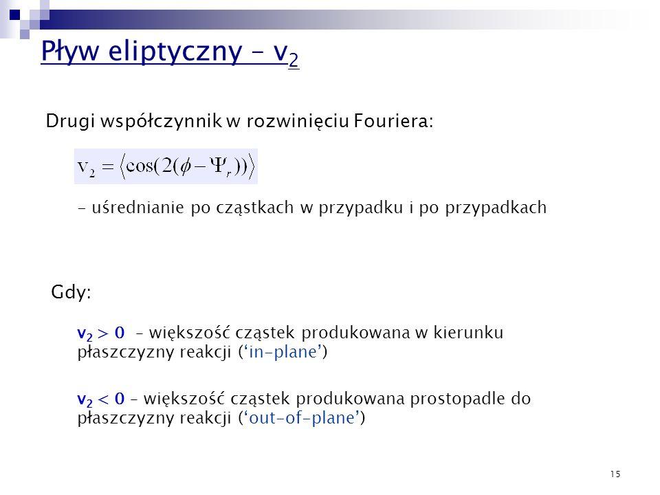 Pływ eliptyczny – v2 Drugi współczynnik w rozwinięciu Fouriera: Gdy: