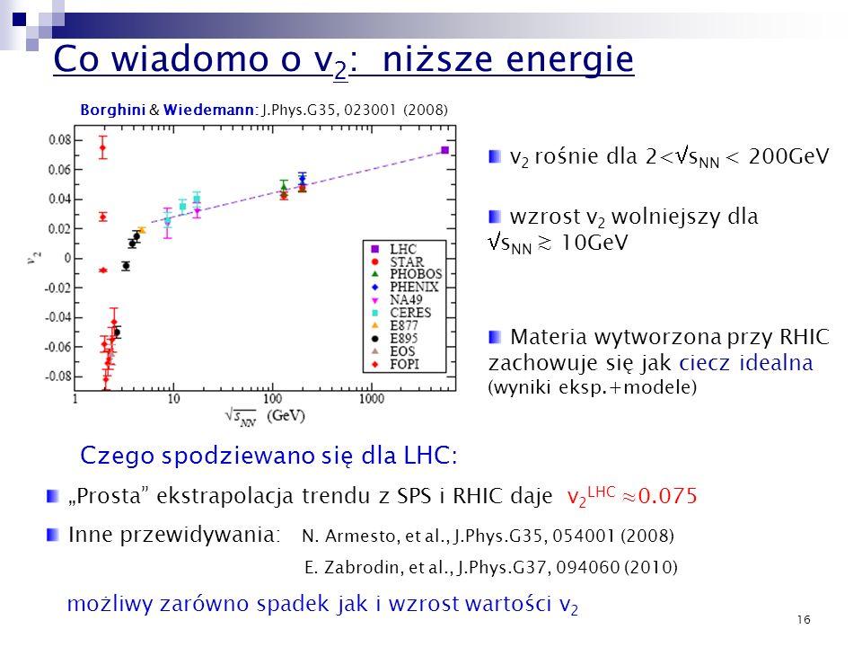 Co wiadomo o v2: niższe energie
