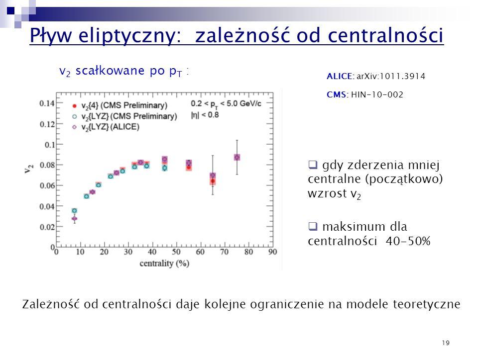 Pływ eliptyczny: zależność od centralności