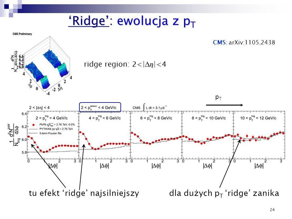 dla dużych pT 'ridge' zanika