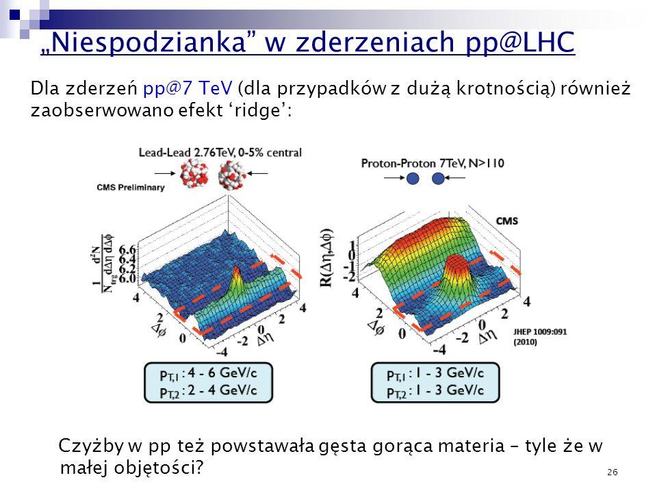 """""""Niespodzianka w zderzeniach pp@LHC"""