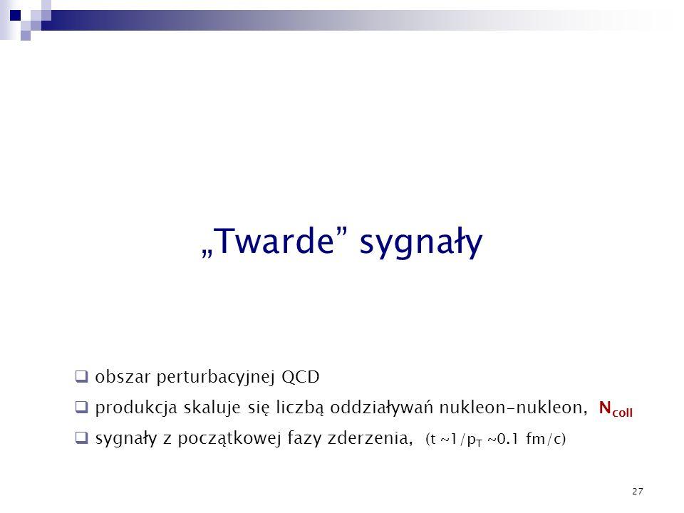 """Twarde sygnały obszar perturbacyjnej QCD"