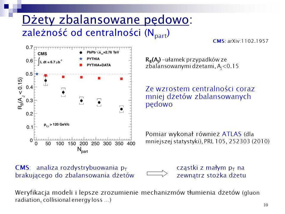 Dżety zbalansowane pędowo: zależność od centralności (Npart)