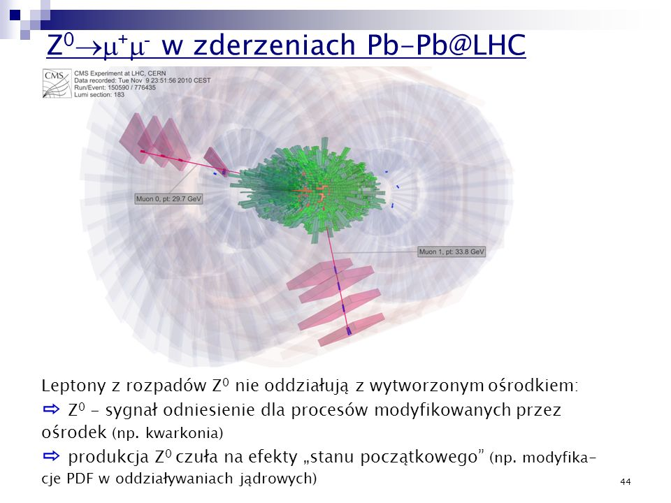 Z0m+m- w zderzeniach Pb-Pb@LHC