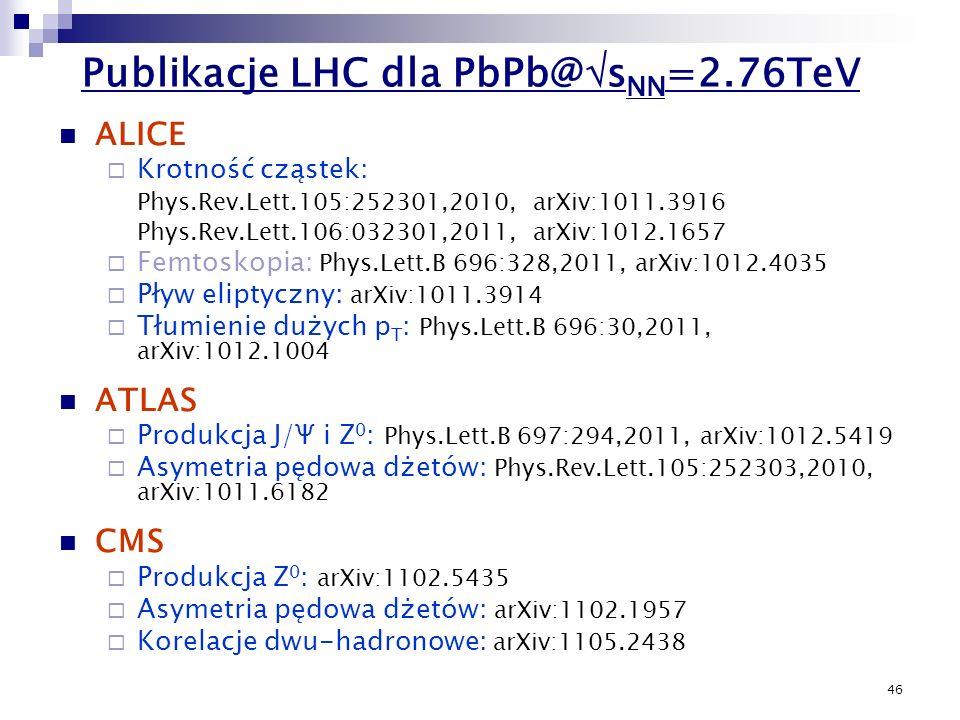 Publikacje LHC dla PbPb@sNN=2.76TeV