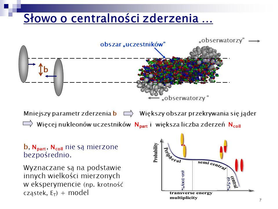 Słowo o centralności zderzenia …